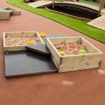 EYFS Resources in Somerset 7